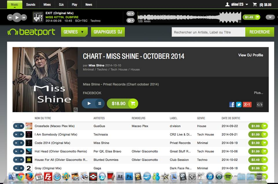 Beatport Chart - Miss Shine